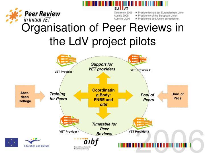 Organisation of Peer Reviews in the LdV project pilots