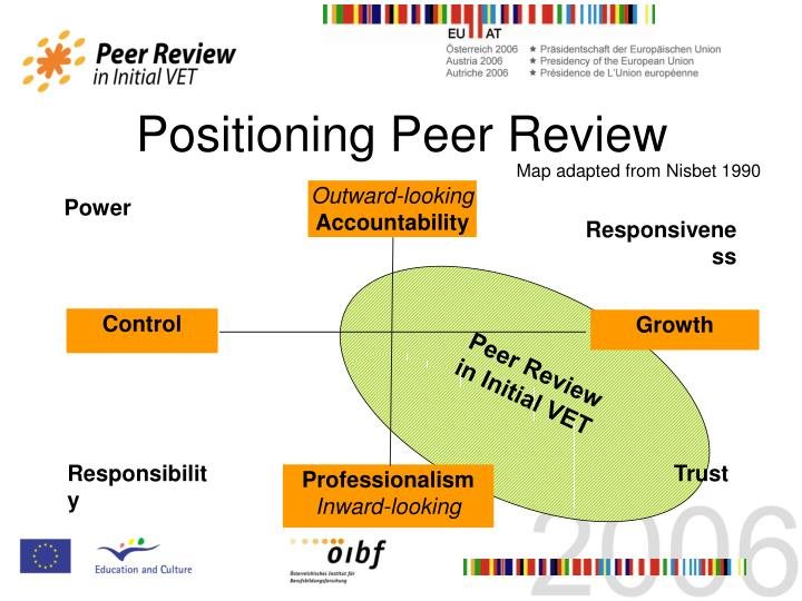 Positioning Peer Review