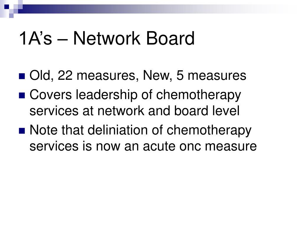 1A's – Network Board