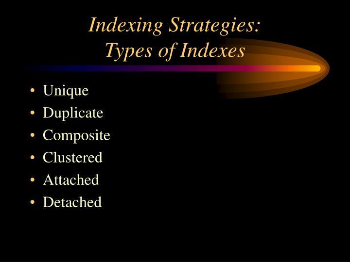 Indexing Strategies: