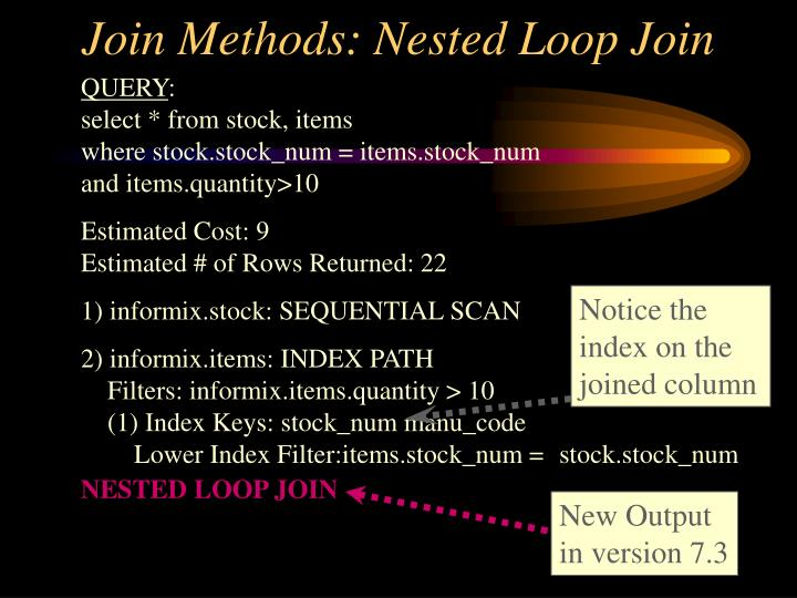Join Methods: Nested Loop Join