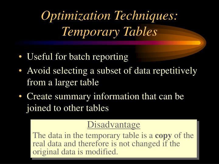 Optimization Techniques: