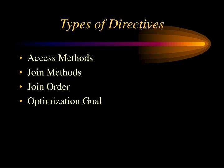 Types of Directives