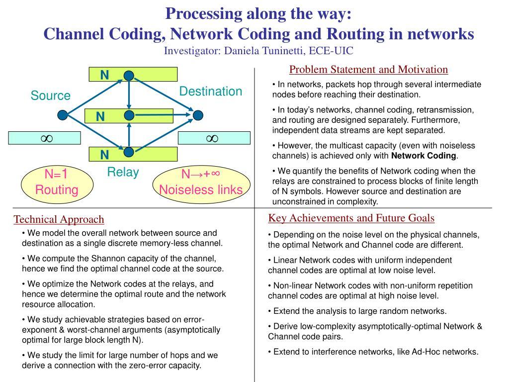 Processing along the way: