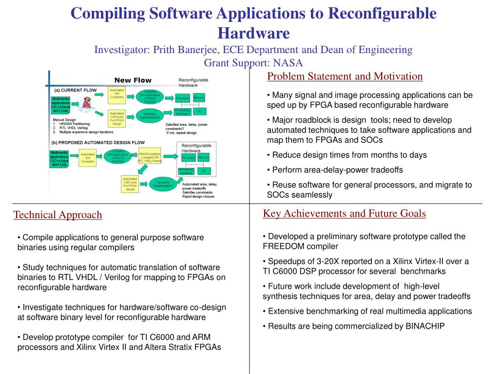 Compiling Software Applications to Reconfigurable  Hardware