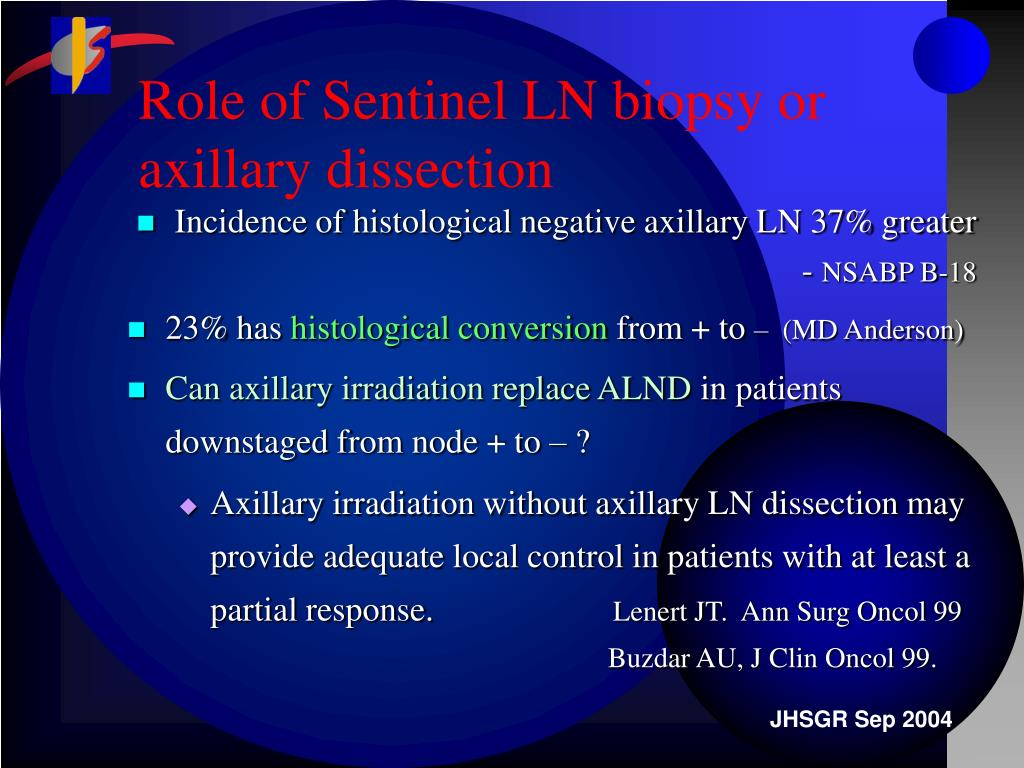Role of Sentinel LN biopsy or axillary dissection