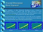 fractal dimension hurst exponent