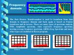frequency domain