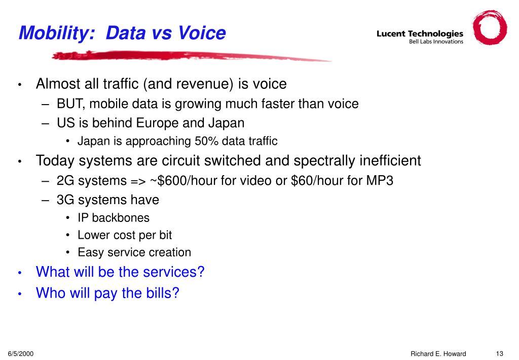 Mobility:  Data vs Voice