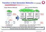 transition to next generation networks