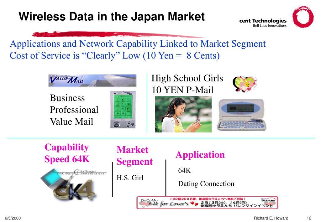 Wireless Data in the Japan Market