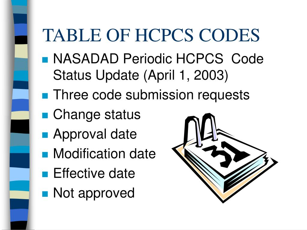 TABLE OF HCPCS CODES