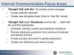 internal communication focus areas11