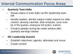 internal communication focus areas12