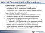 internal communication focus areas13