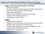 internal communication focus areas14