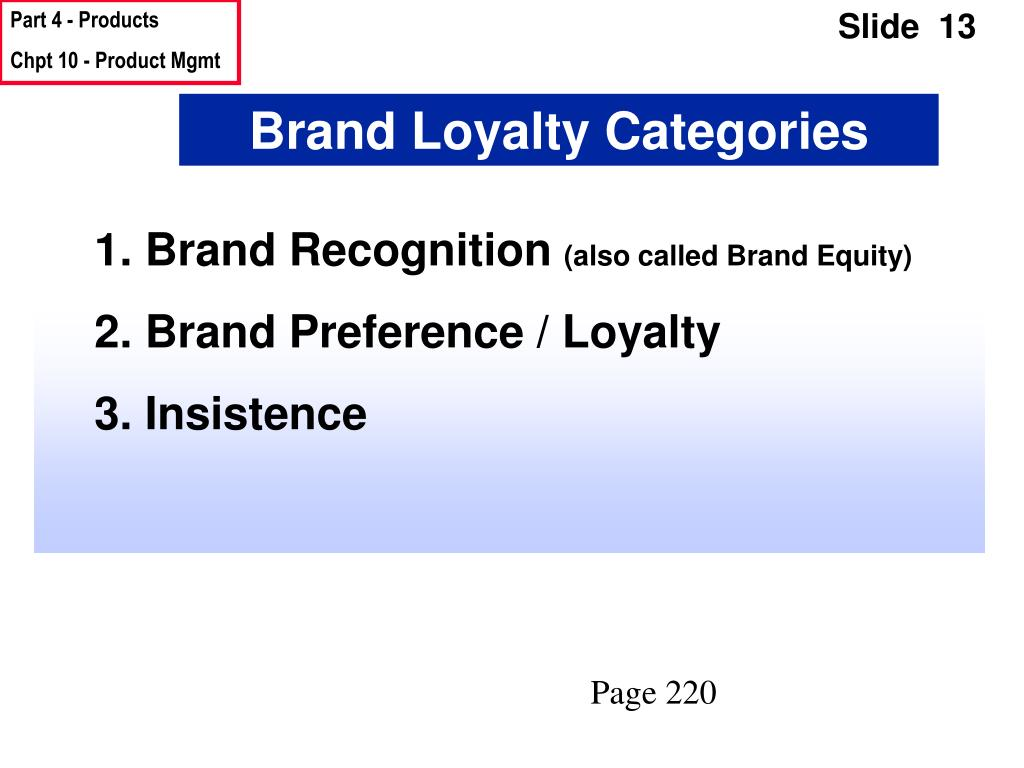 Brand Loyalty Categories