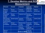 7 develop metrics and roi measurement