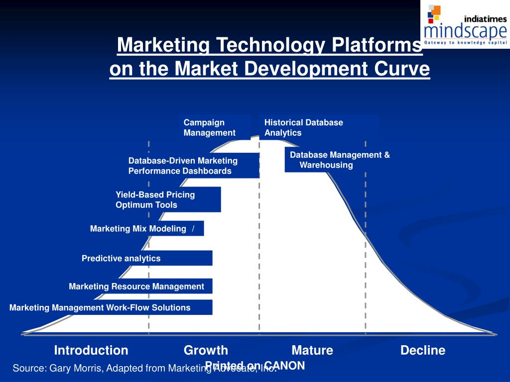 Marketing Technology Platforms