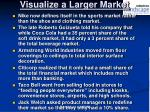 visualize a larger market