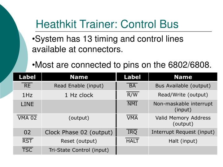 Heathkit Trainer: Control Bus