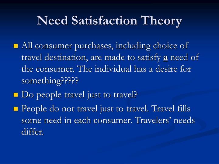 Need Satisfaction Theory