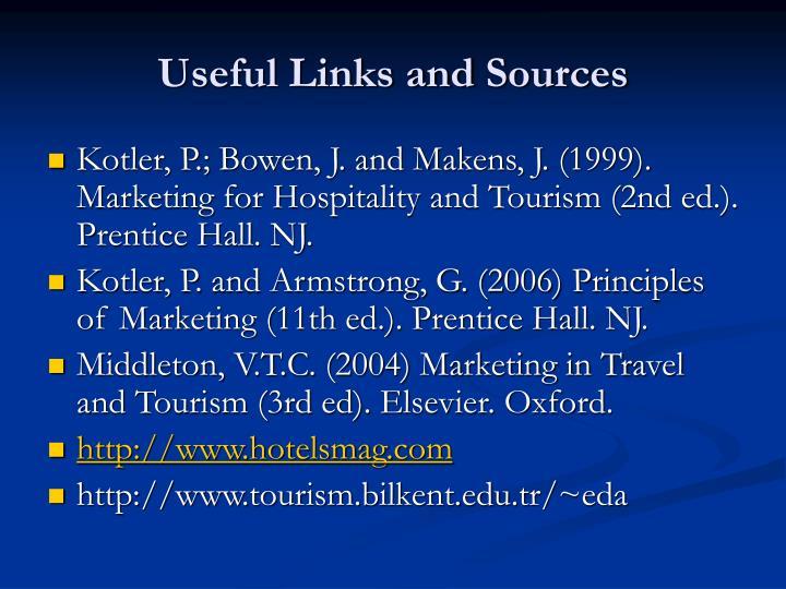 Useful Links and