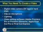 what you need to create a video