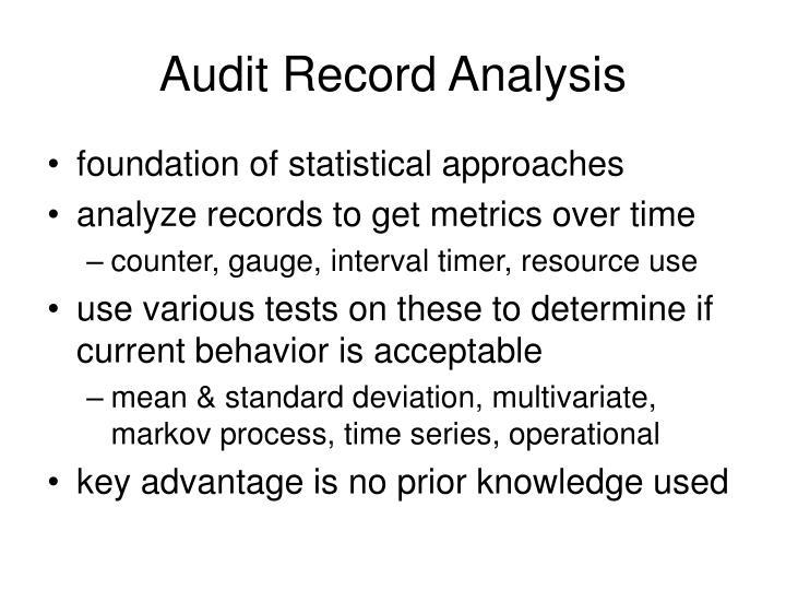 Audit Record Analysis
