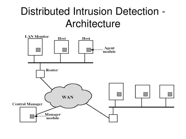 Distributed Intrusion Detection - Architecture