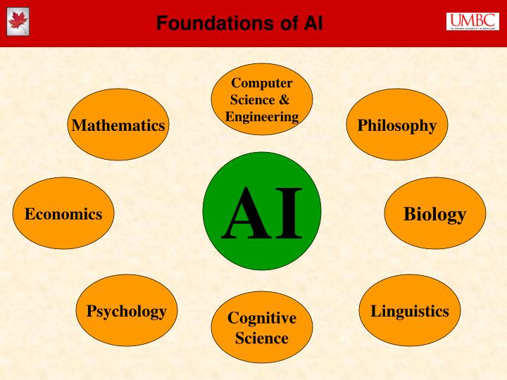 Foundations of AI