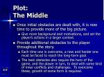 plot the middle