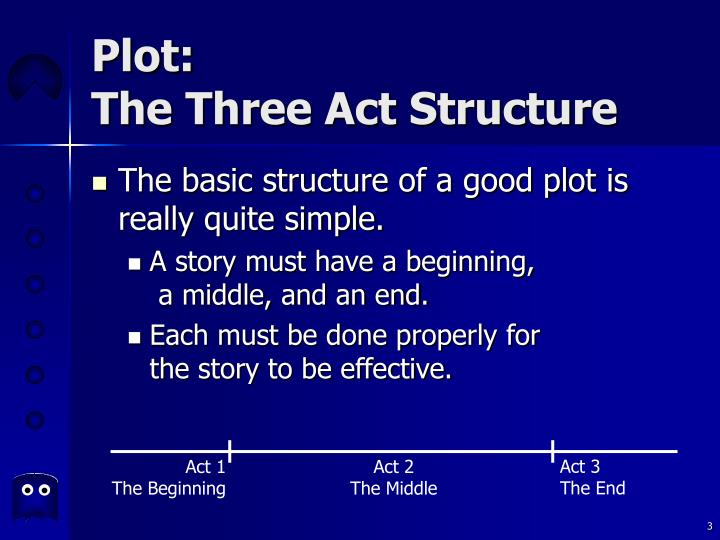 Plot the three act structure