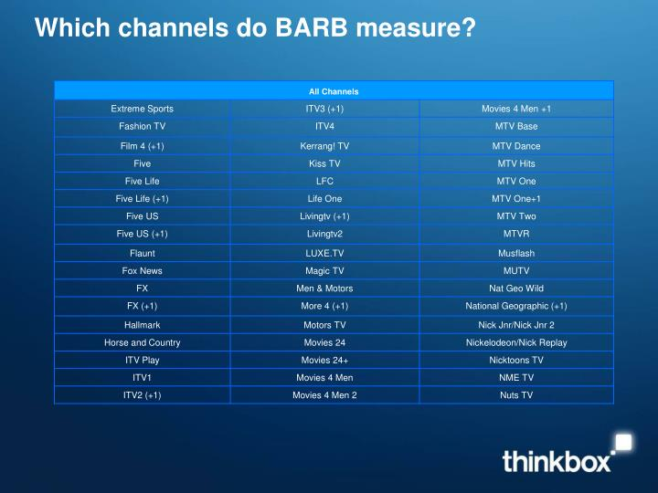 Which channels do barb measure2