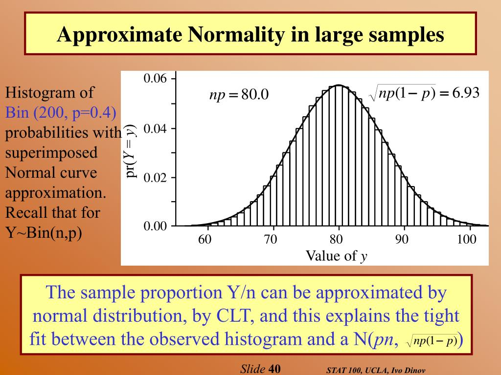 Approximate Normality in large samples