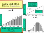 central limit effect histograms of sample means