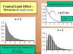 central limit effect histograms of sample means22