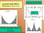 central limit effect histograms of sample means24