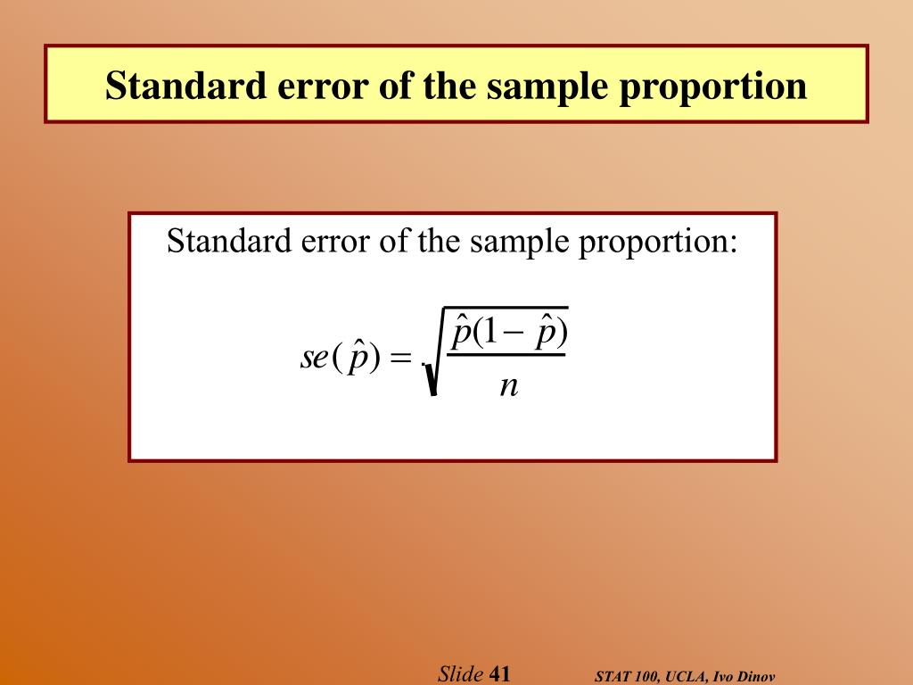 Standard error of the sample proportion: