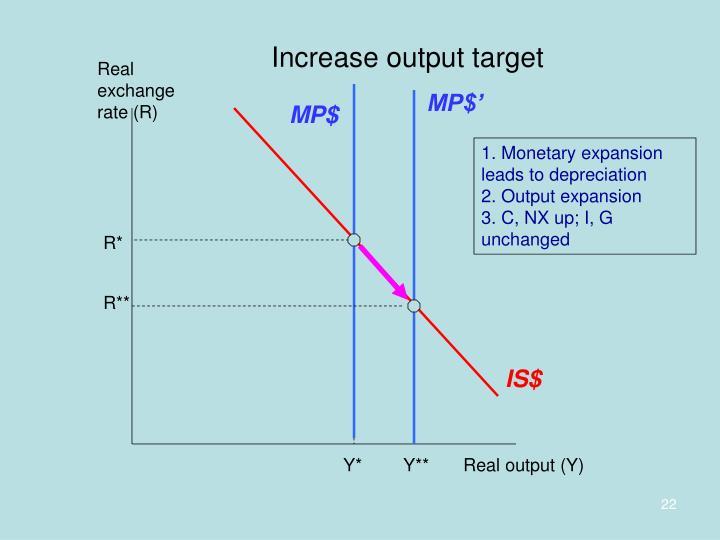 Increase output target