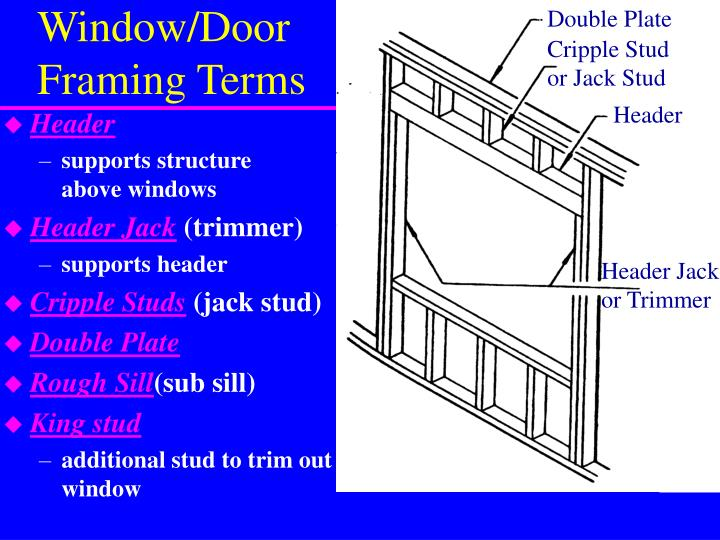 PPT - Exterior Walls- Framing & Structural Components PowerPoint ...