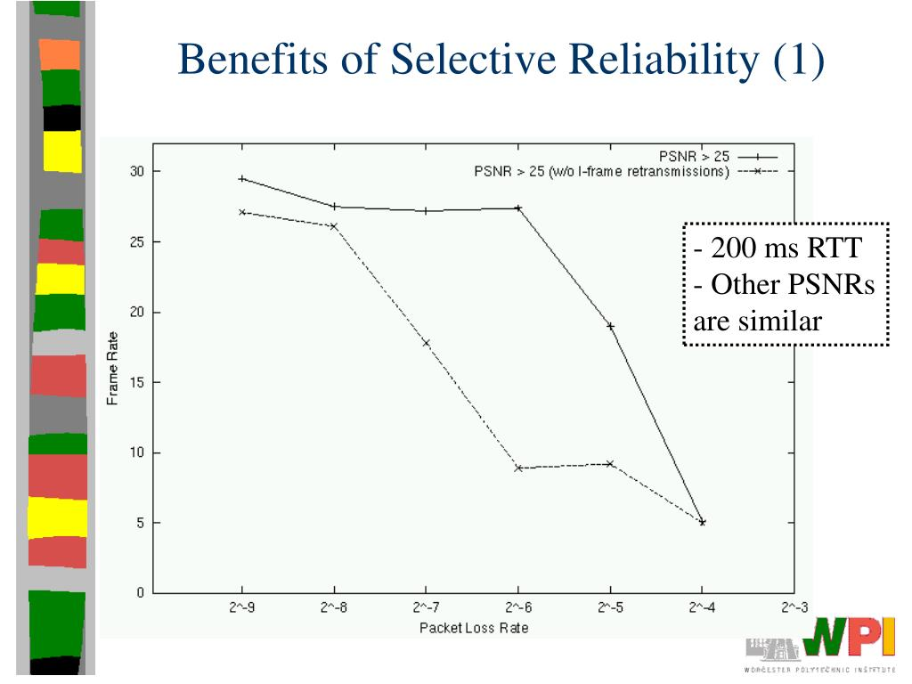 Benefits of Selective Reliability (1)