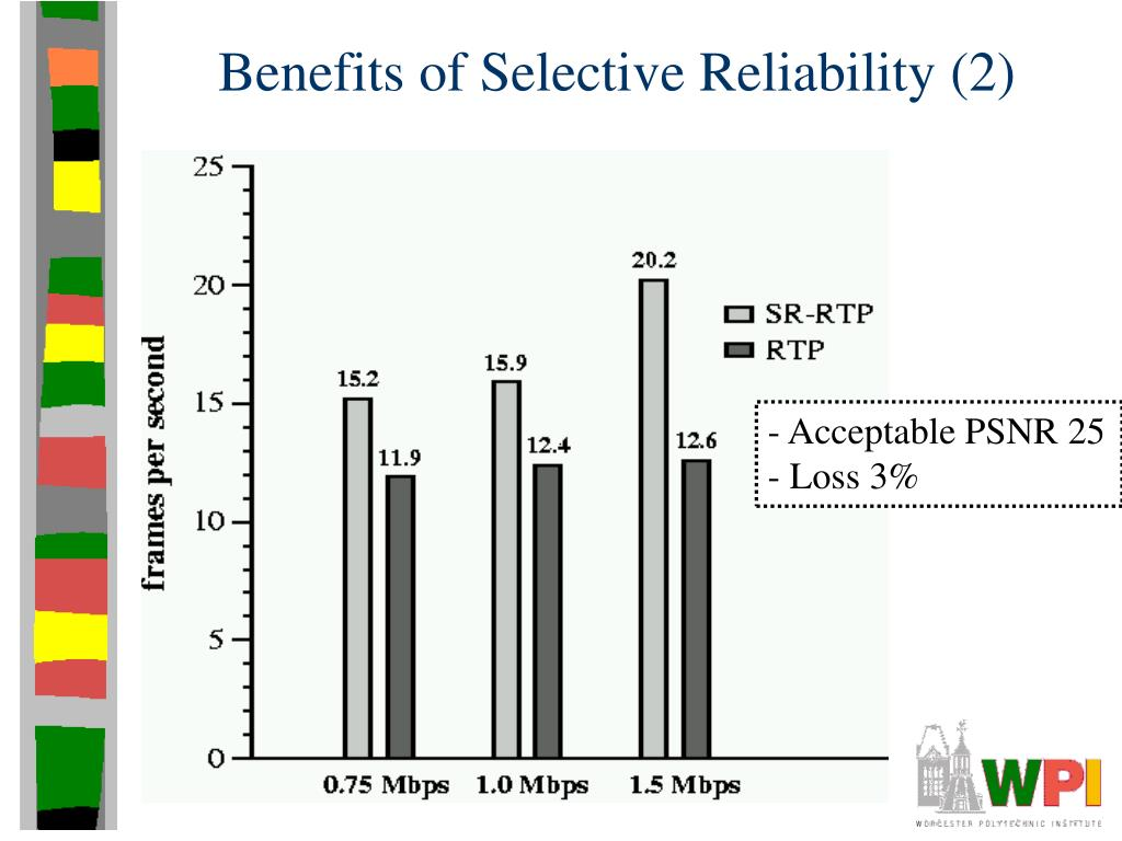 Benefits of Selective Reliability (2)