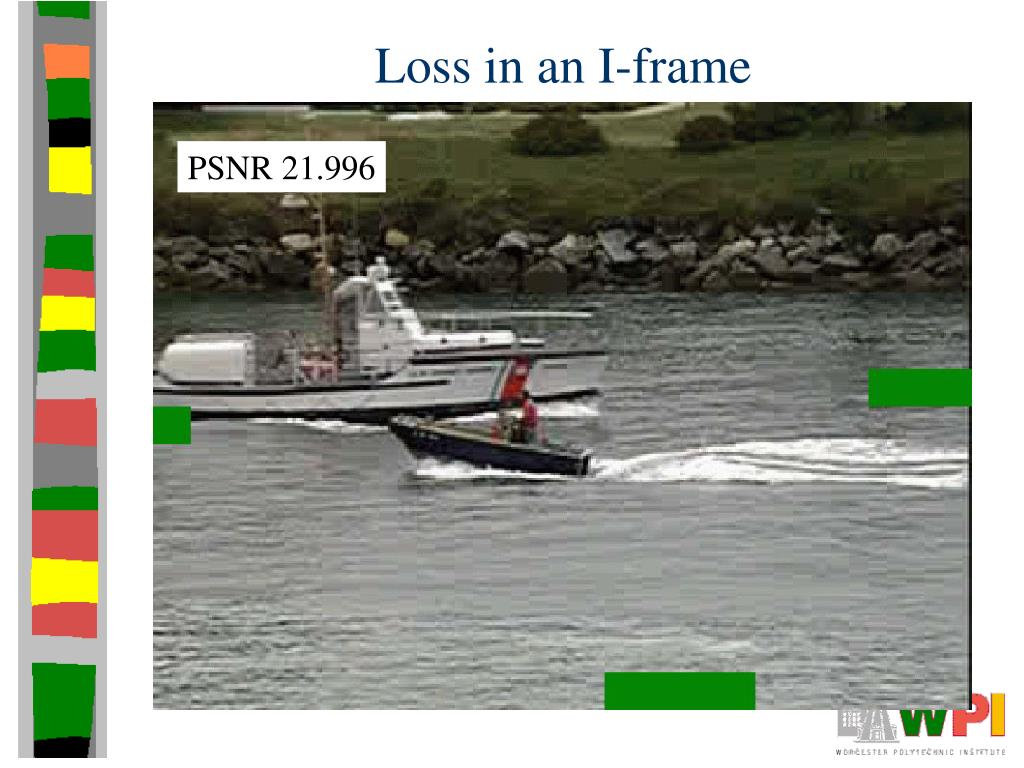 Loss in an I-frame