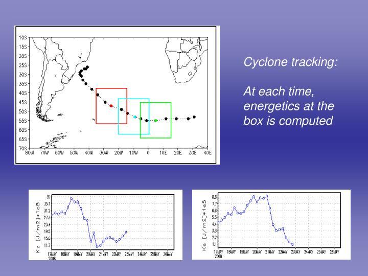 Cyclone tracking: