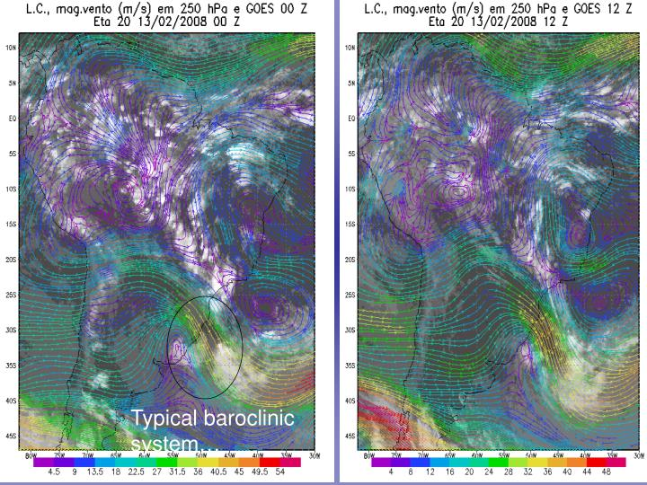 Typical baroclinic system…