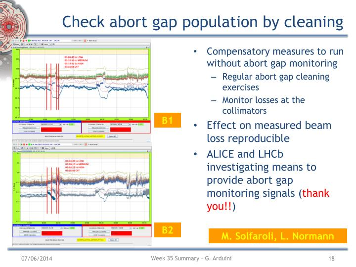 Check abort gap population by cleaning