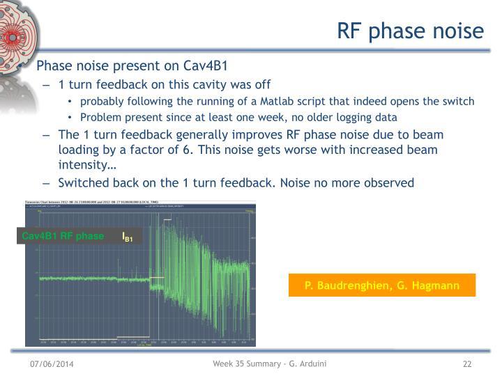 RF phase noise