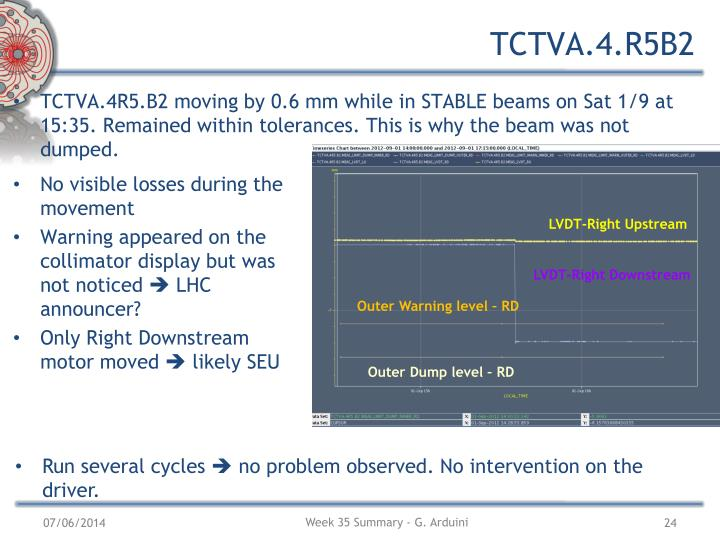 TCTVA.4.R5B2