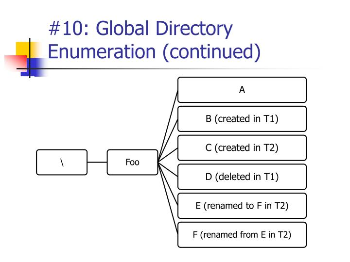#10: Global Directory Enumeration (continued)